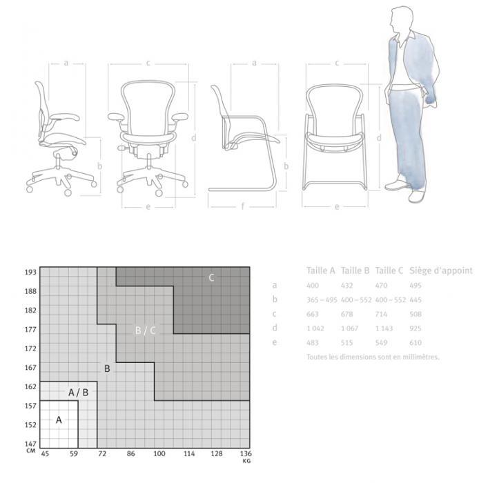 Guide des tailles des sièges Aeron